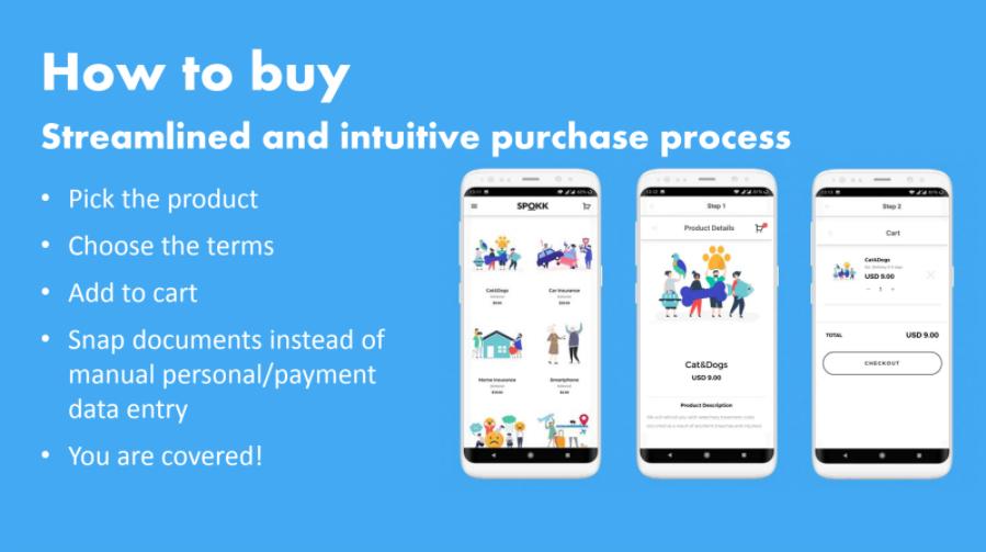 SPOKK_how_to_buy